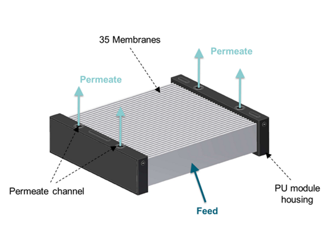 ceramic ultrafiltration